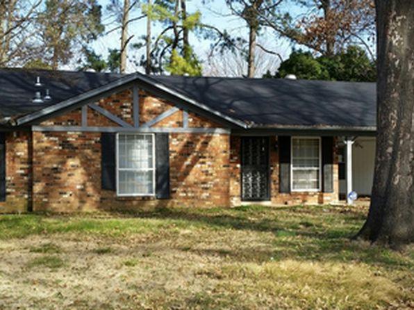 5306 Albemarle Dr, Memphis, TN