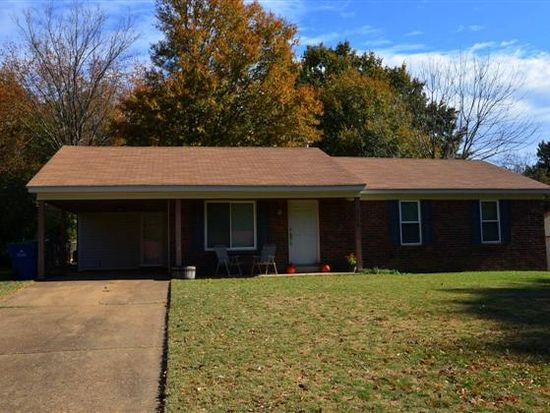5764 Choctaw Dr, Horn Lake, MS 38637