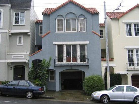 2871 Turk Blvd, San Francisco, CA 94118