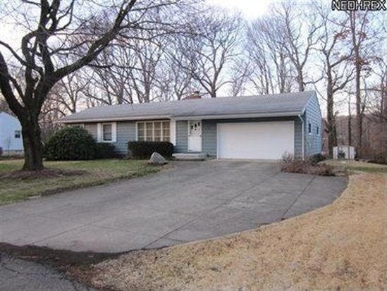 961 Tweed Dr, New Franklin, OH 44319