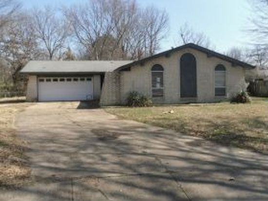 5323 Sunnyside Cv, Memphis, TN 38135