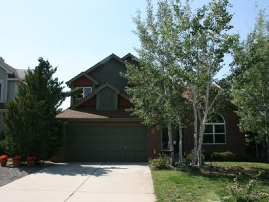 4415 Sagamore Dr, Colorado Springs, CO 80920