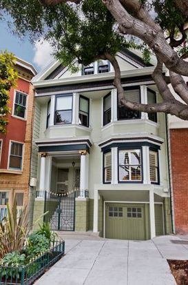 545 Dolores St, San Francisco, CA 94110