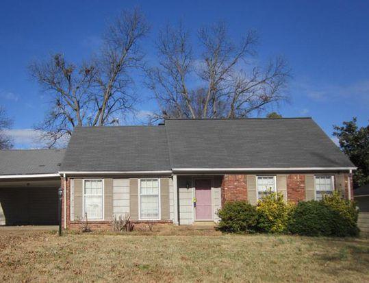 5458 Rappahannock Dr, Memphis, TN 38134