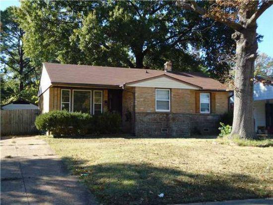 4421 E Mallory Ave, Memphis, TN 38117