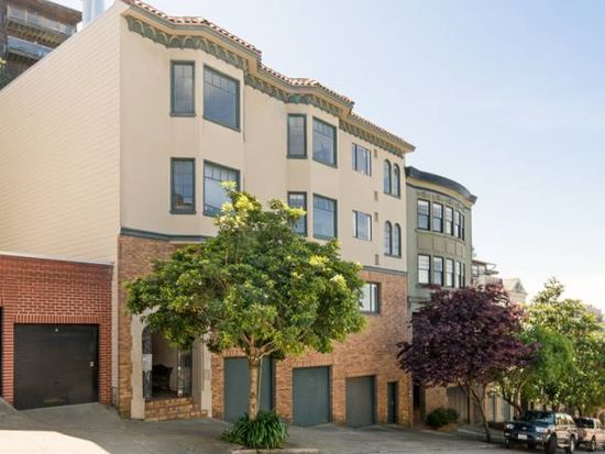 155 Clifford Ter, San Francisco, CA 94117