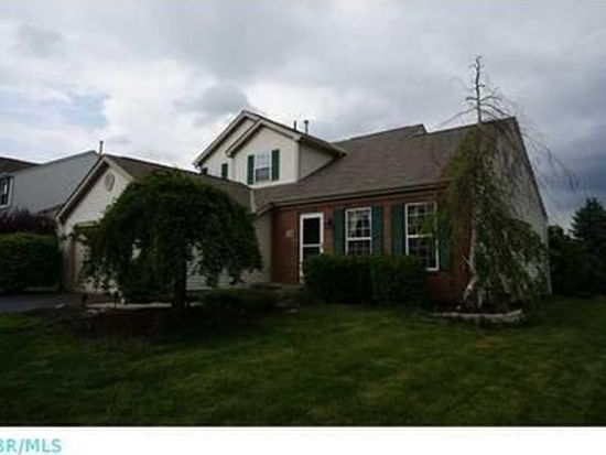 774 Tree Bend Dr, Westerville, OH 43082