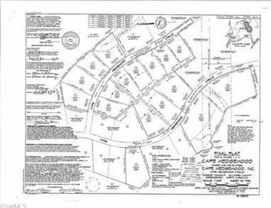 6401 Cape Wedgewood Cir, Browns Summit, NC 27214