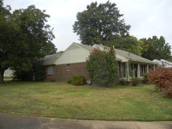 3361 Ridge Cap Dr, Memphis, TN 38115