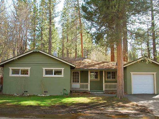 704 Anita Dr, South Lake Tahoe, CA 96150