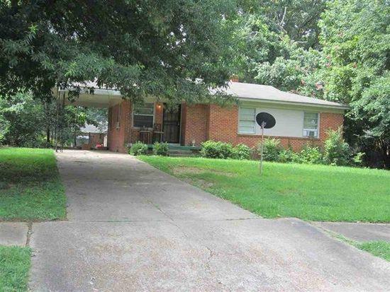 1861 Coventry Dr, Memphis, TN 38127