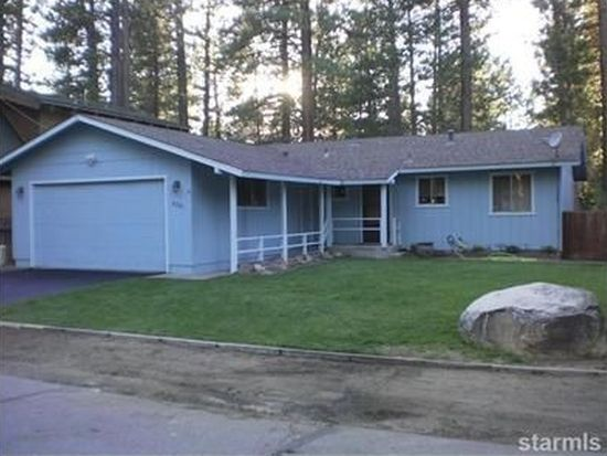 2281 Oregon Ave, South Lake Tahoe, CA 96150