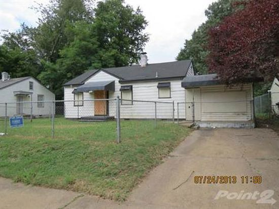 598 Orchard Ave, Memphis, TN 38127