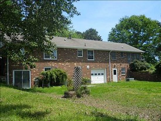 Rooms For Rent Toano Va