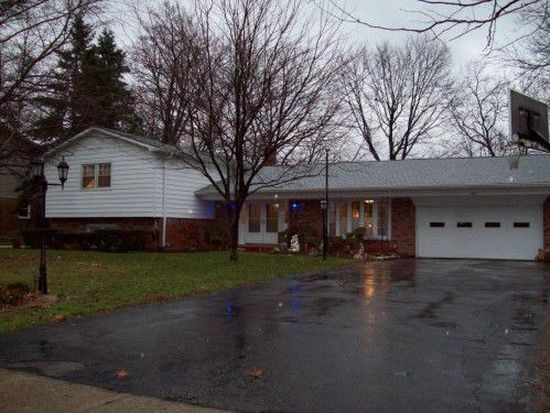 7367 Avalon Trail Rd, Indianapolis, IN 46250