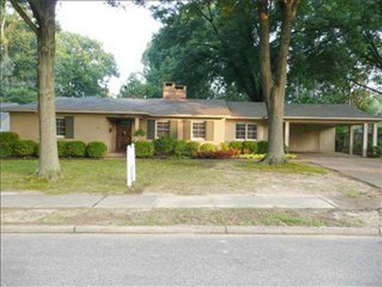 4238 Minden Rd, Memphis, TN 38117