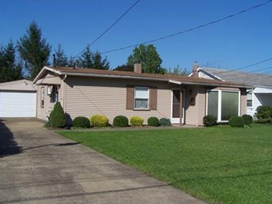 1051 French St, Sharon, PA 16146
