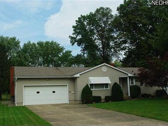 2930 Louise Rita Ct, Youngstown, OH 44511