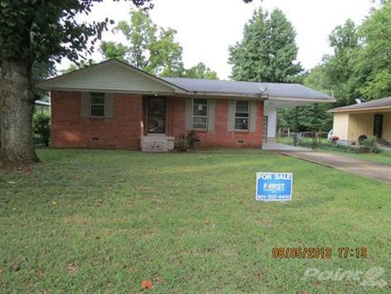 3166 Beauchamp Dr, Memphis, TN 38118