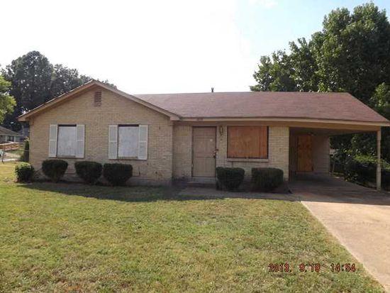 3889 Gruber Cv, Memphis, TN 38127