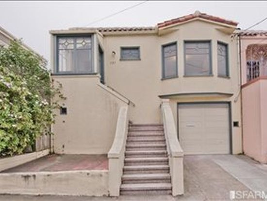 121 Naglee Ave, San Francisco, CA 94112