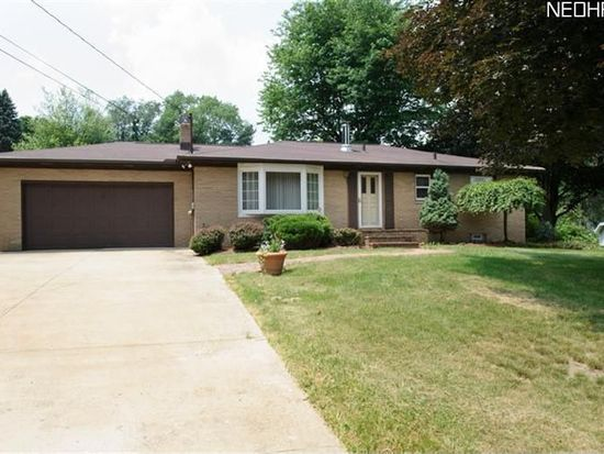 8833 Wonderland Ave NW, Clinton, OH 44216