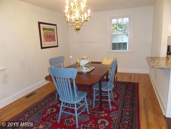 2714 Louise Ave, Baltimore, MD 21214