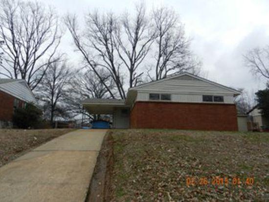 1694 Claire Ave, Memphis, TN 38127