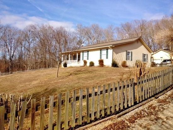 1008 Hillvale Rd, Andersonville, TN 37705