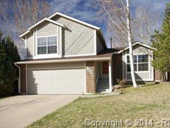 5438 Pinon Valley Rd, Colorado Springs, CO 80919
