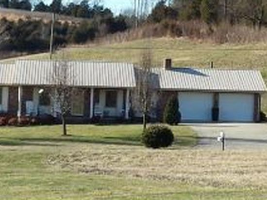 191 Jd Fox Rd, Limestone, TN 37681