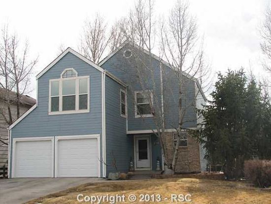 5632 Corinth Dr, Colorado Springs, CO 80923