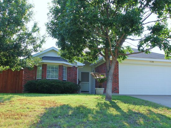 1120 Miles Ave, Burleson, TX 76028