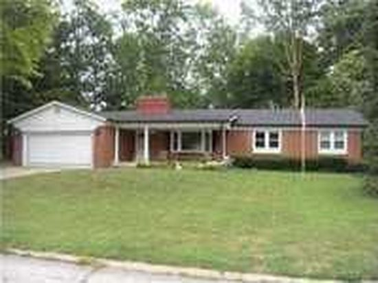 8039 S East St, Indianapolis, IN 46227