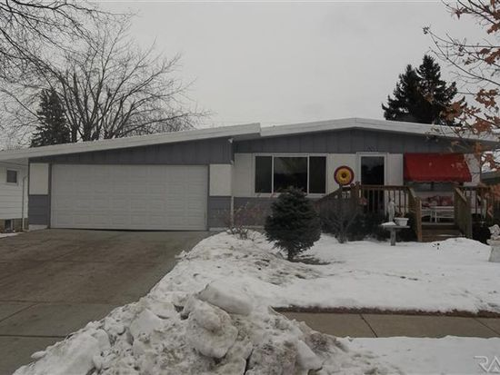3212 S Jefferson Ave, Sioux Falls, SD 57105