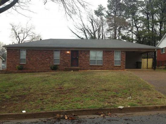 4358 Riche Rd, Memphis, TN 38128