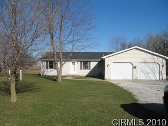 4459 S 750 W, Tipton, IN 46072