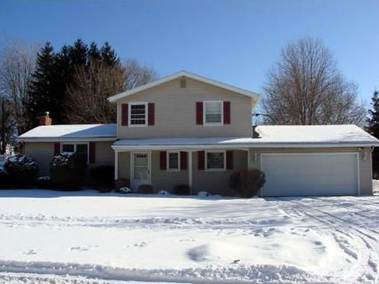 1 Picturesque Dr, Greece, NY 14616