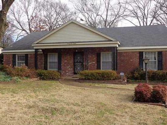 2380 Culloden Cv, Memphis, TN 38119