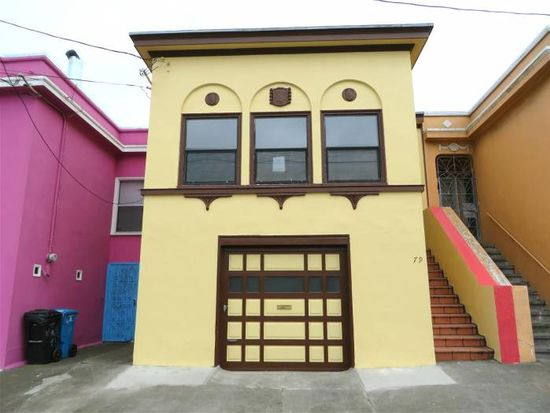 79 Ellington Ave, San Francisco, CA 94112