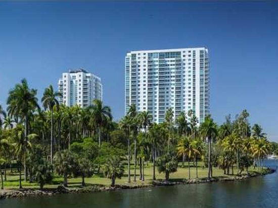 1871 NW South River Dr UNIT 2006, Miami, FL 33125
