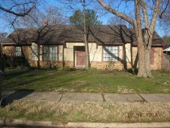 4081 Friendship Ln, Memphis, TN 38115