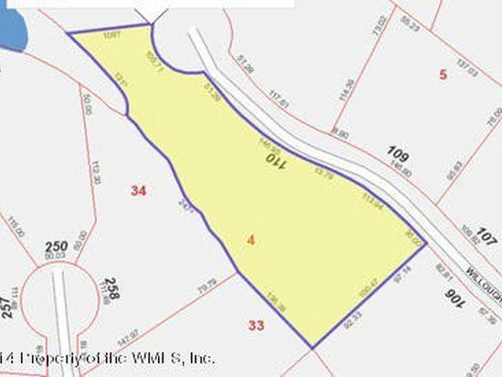 110 Willoughby Dr, Williamsburg, VA 23185