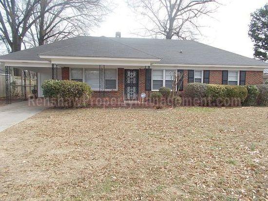 1506 Mount Moriah Rd, Memphis, TN 38117