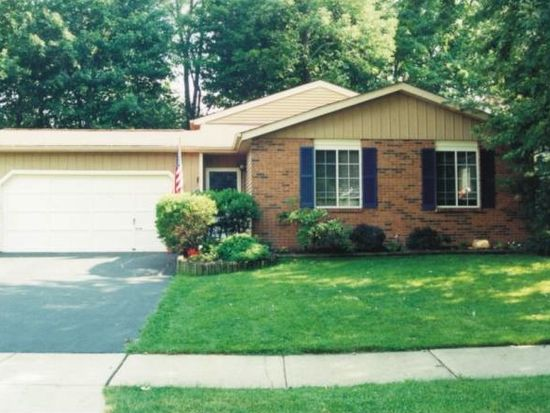 2715 Sawmill Forest Ave, Dublin, OH 43016