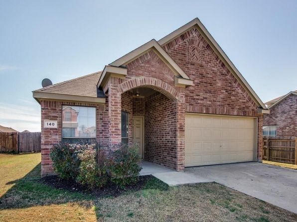 3 bed 2 bath Single Family at 140 Pintail Ln Sanger, TX, 76266 is for sale at 180k - google static map