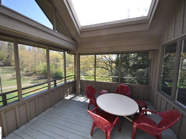 1 bed 2 bath Single Family at 3 Hawks Nest Glen Arbor, MI, 49636 is for sale at 209k - 1 of 17