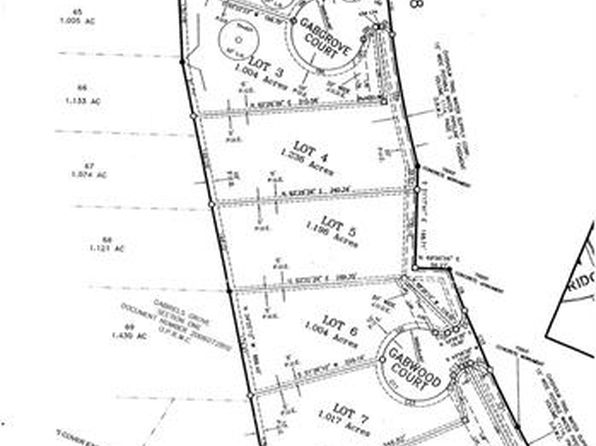 null bed null bath Vacant Land at 100 Gabcove Georgetown, TX, 78633 is for sale at 62k - google static map