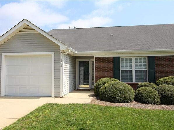 2 bed 2 bath Condo at 4696 Glengarry Cir Greensboro, NC, 27410 is for sale at 140k - 1 of 17