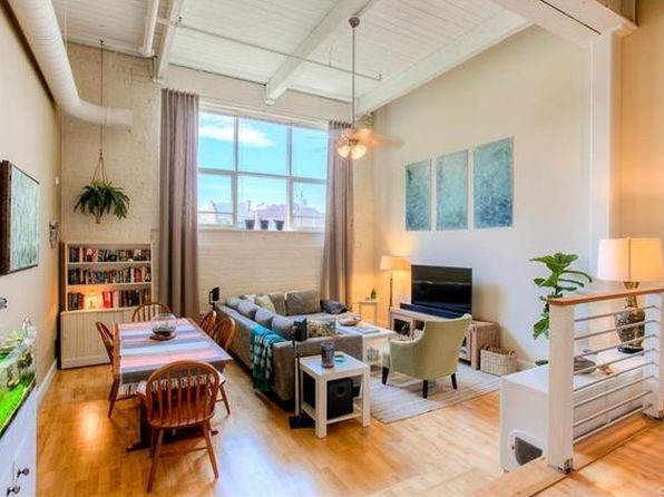 2 bed 1 bath Condo at 306 N 26th St Richmond, VA, 23223 is for sale at 243k - 1 of 40